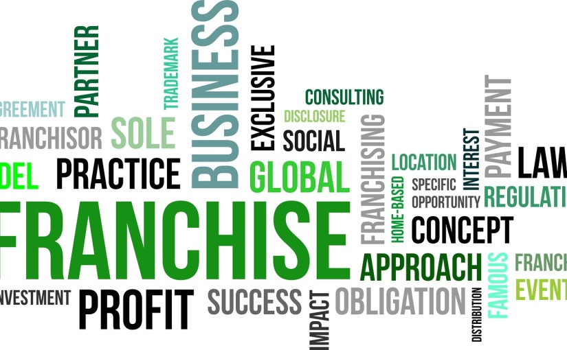 should-you-invest-in-a-franchise-opportunity